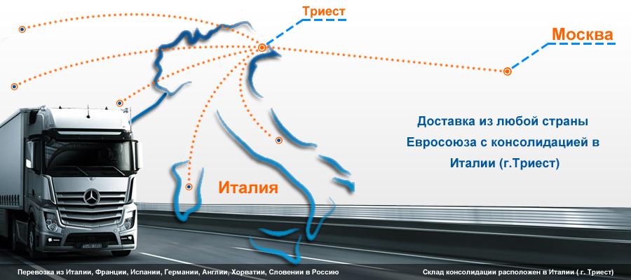 Код страны россия для заказа на